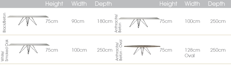 Wire table specs